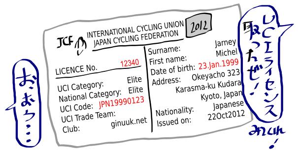 UCI | Cyclocross エトセトラ